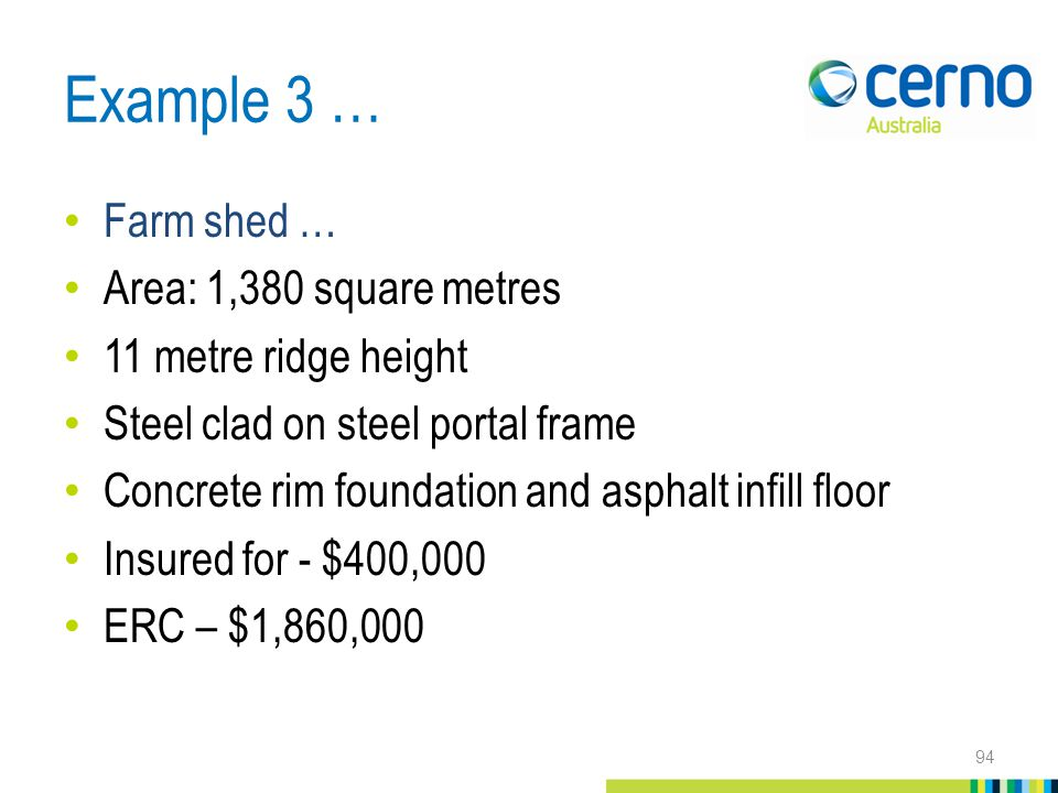 Example 3 … Farm shed … Area: 1,380 square metres 11 metre ridge height Steel clad on steel portal frame Concrete rim foundation and asphalt infill floor Insured for - $400,000 ERC – $1,860,000 94