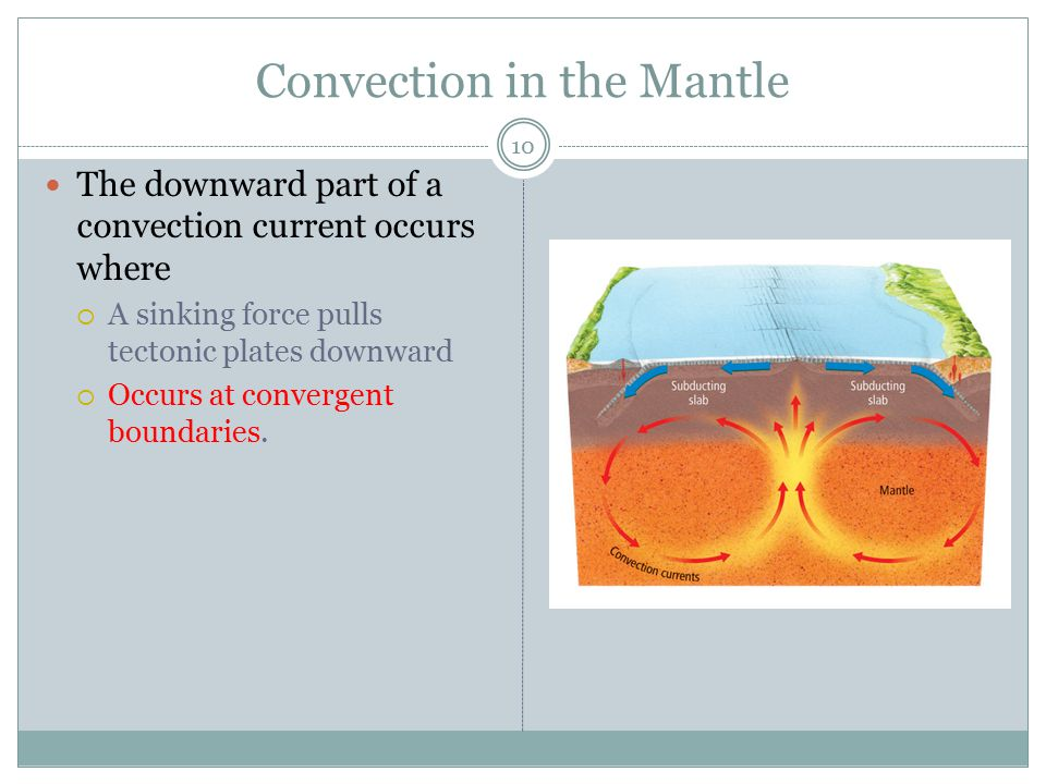 Convection in the Mantle The rising material in a convection current  spreads out as it reaches the upper mantle  causes both upward and sideways fo