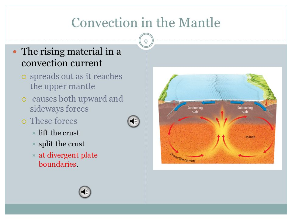 Convection in the Mantle Convection currents  develop in the mantle  move the crust  move outermost part of the mantle  transfer thermal energy fr