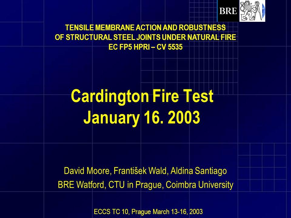 148 thermocouples 57 strain gauges Instrumentation