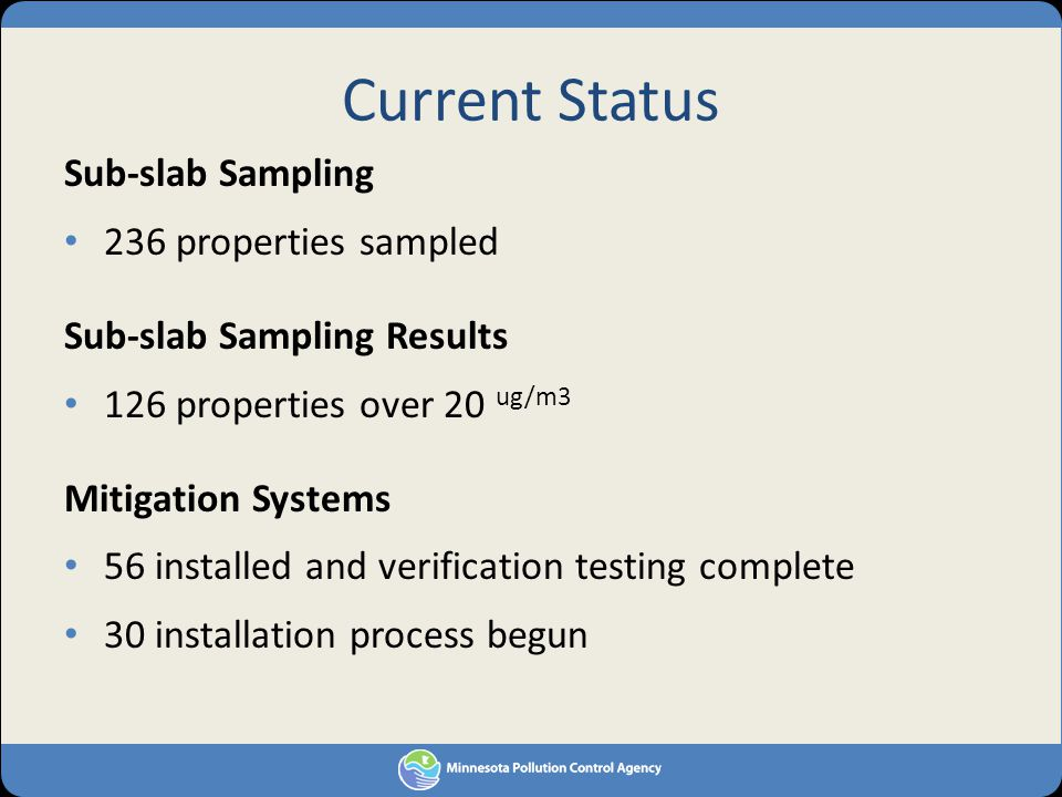 Current Status Sub-slab Sampling 236 properties sampled Sub-slab Sampling Results 126 properties over 20 ug/m3 Mitigation Systems 56 installed and verification testing complete 30 installation process begun