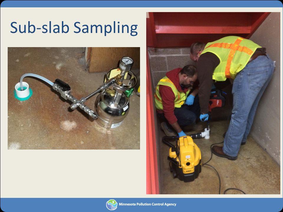 Sub-slab Sampling