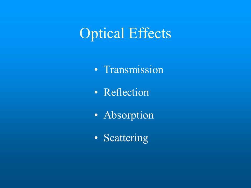 Optical Effects Transmission Reflection Absorption Scattering