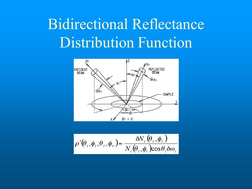 Bidirectional Reflectance Distribution Function