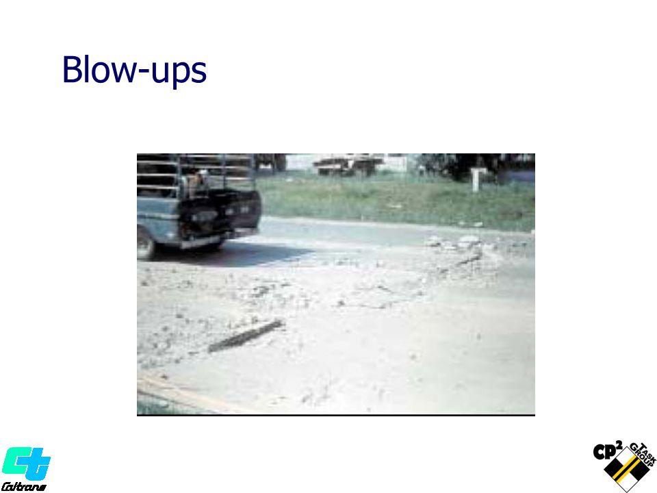 Blow-ups