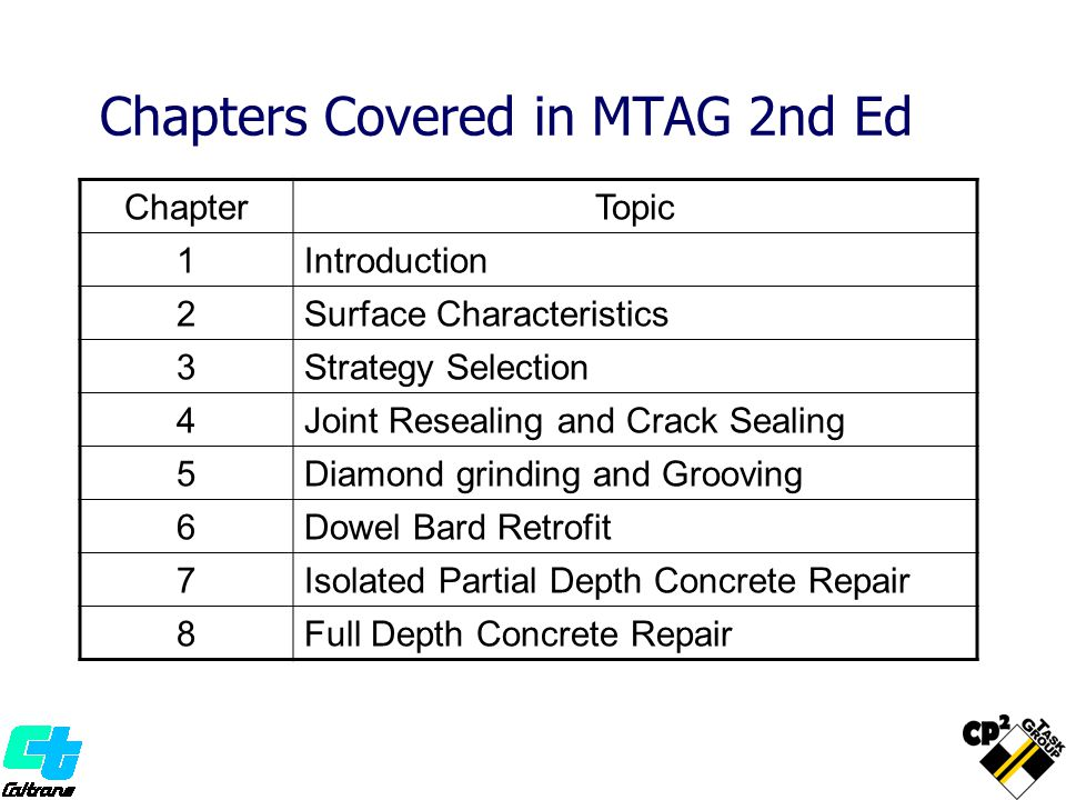 Chapters Covered in MTAG 2nd Ed ChapterTopic 1Introduction 2Surface Characteristics 3Strategy Selection 4Joint Resealing and Crack Sealing 5Diamond grinding and Grooving 6Dowel Bard Retrofit 7Isolated Partial Depth Concrete Repair 8Full Depth Concrete Repair