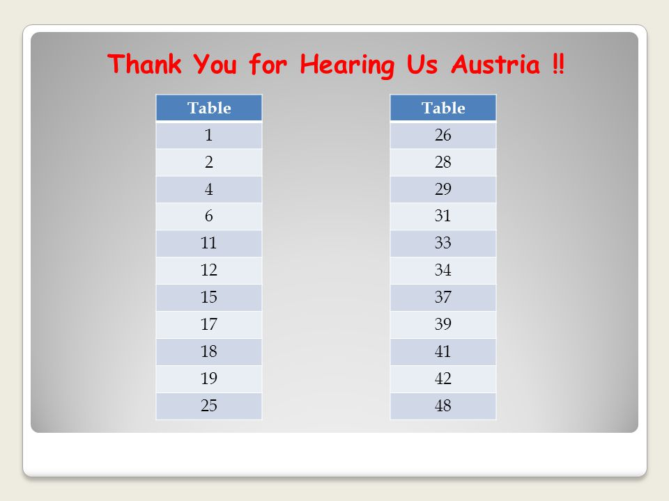 Thank You for Hearing Us Austria !.