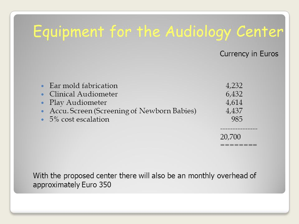 Ear mold fabrication 4,232 Clinical Audiometer 6,432 Play Audiometer 4,614 Accu.