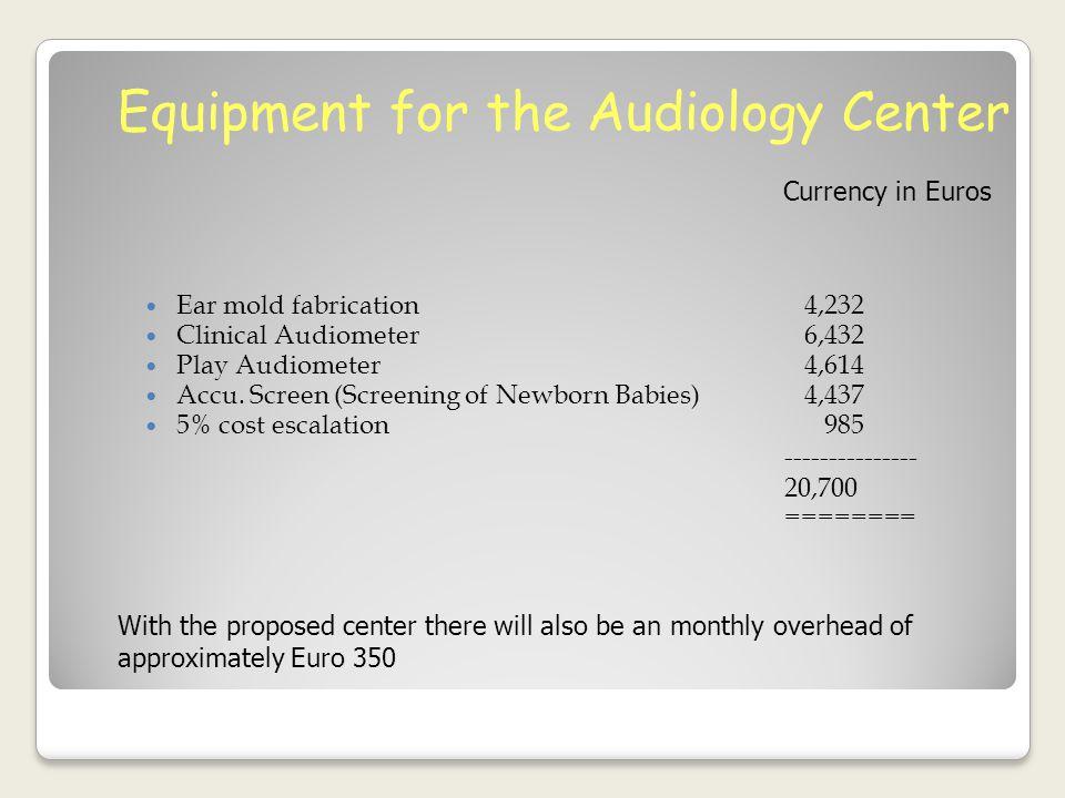 Ear mold fabrication 4,232 Clinical Audiometer 6,432 Play Audiometer 4,614 Accu. Screen (Screening of Newborn Babies) 4,437 5% cost escalation 985 ---