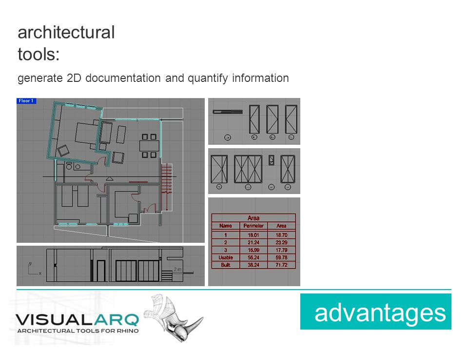 architectural tools: generate 2D documentation and quantify information advantages