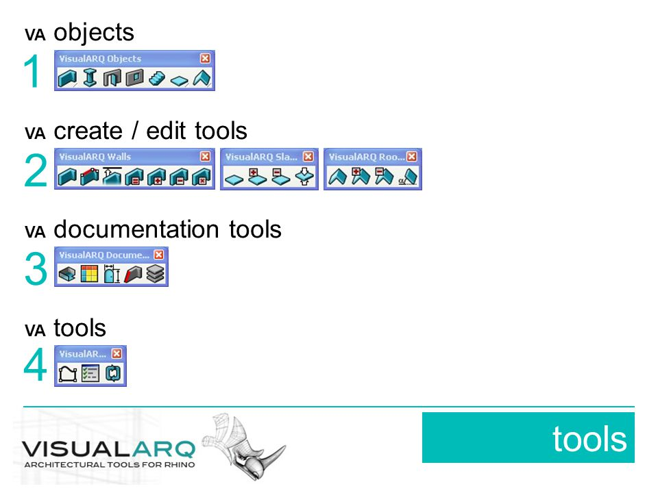VA objects VA create / edit tools VA documentation tools VA tools tools 1 2 3 4