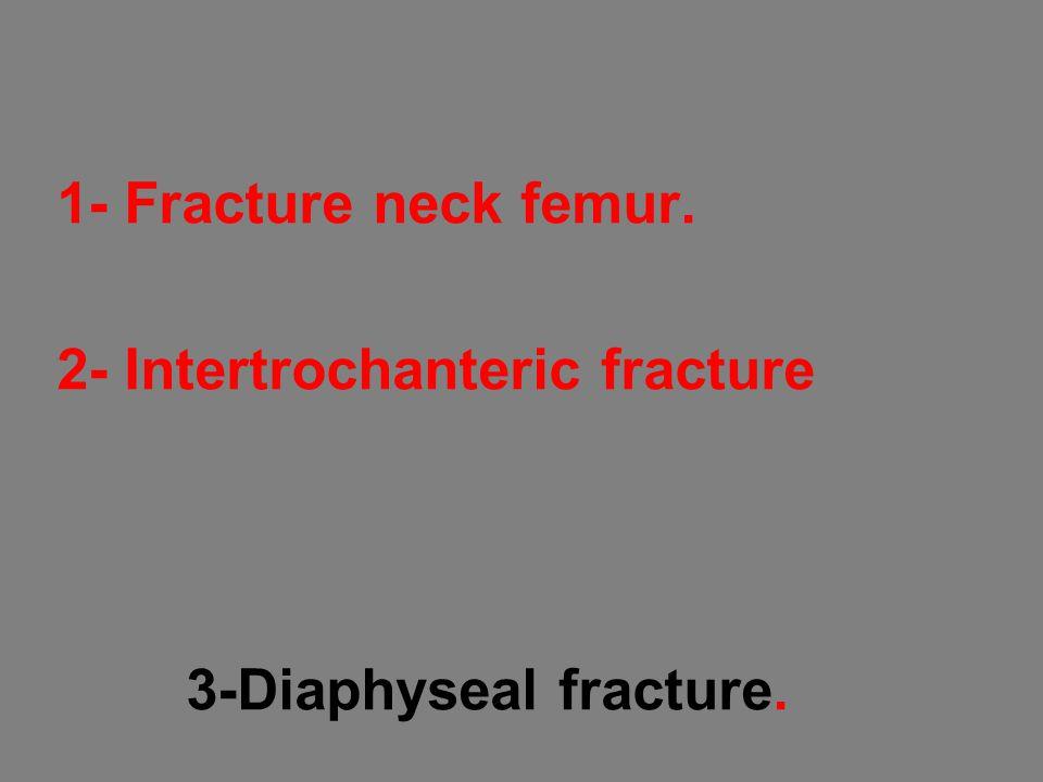 1- Fracture neck femur. 2- Intertrochanteric fracture 3-Diaphyseal fracture.