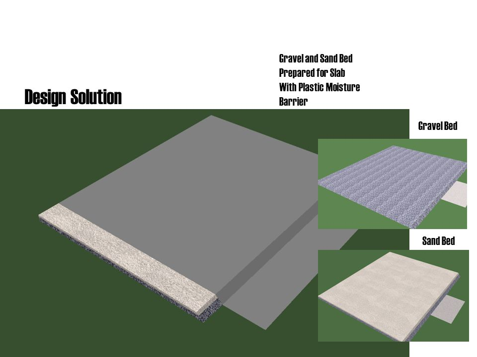 Design Solution Gravel and Sand Bed Prepared for Slab With Plastic Moisture Barrier Gravel Bed Sand Bed