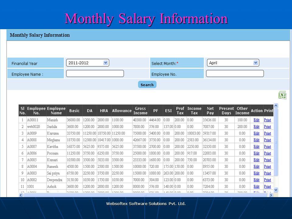 Monthly Salary Information
