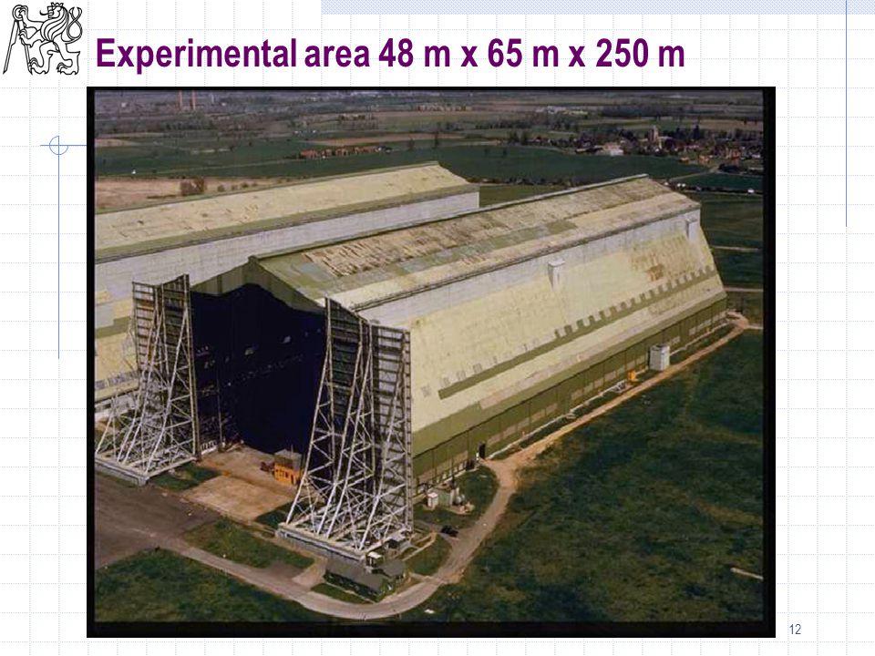 12 Experimental area 48 m x 65 m x 250 m