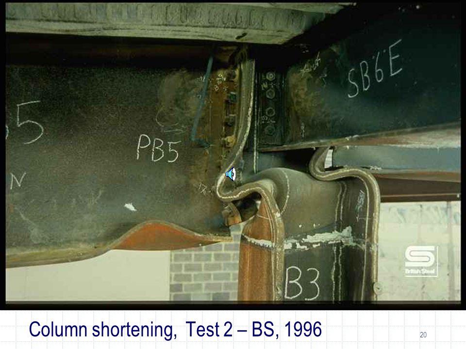 20 Column shortening, Test 2 – BS, 1996