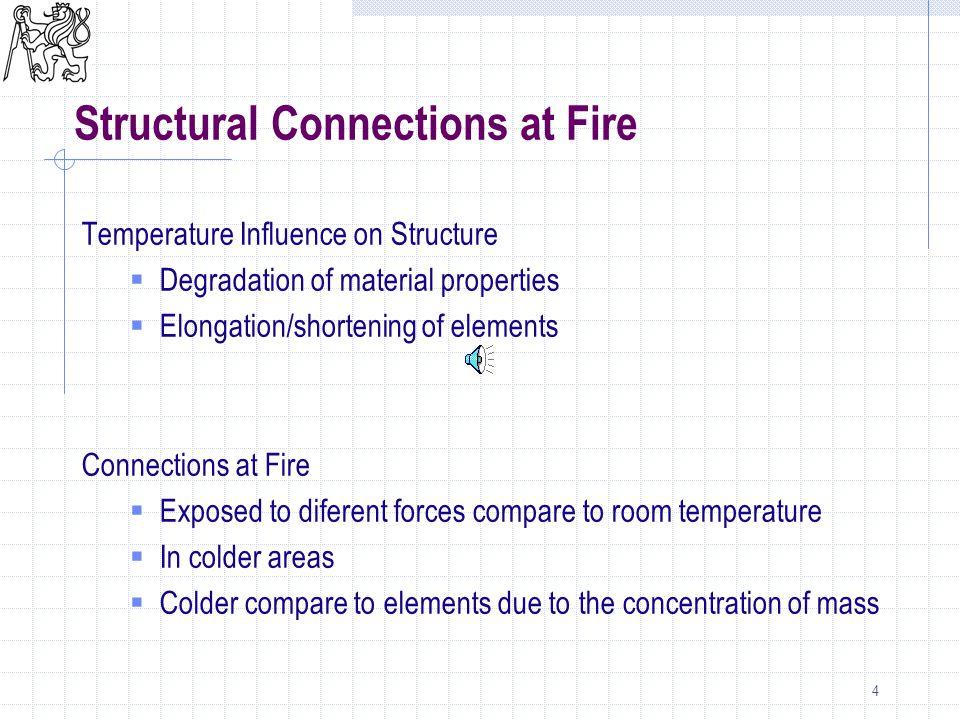 35 Fin Plate Temperature Profile