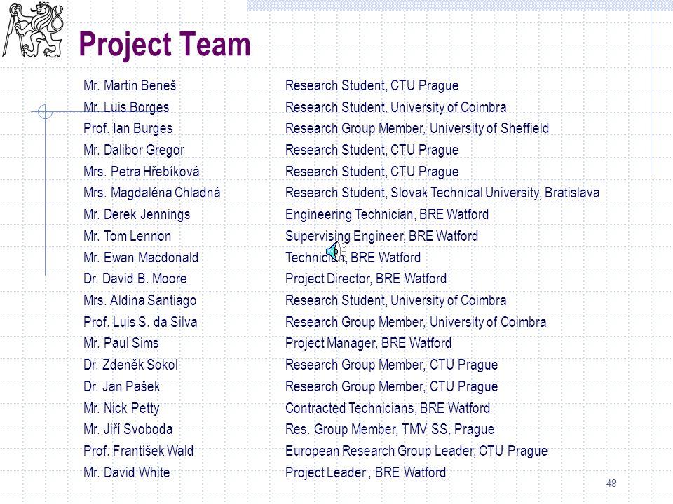 48 Project Team Mr. Martin BenešResearch Student, CTU Prague Mr.