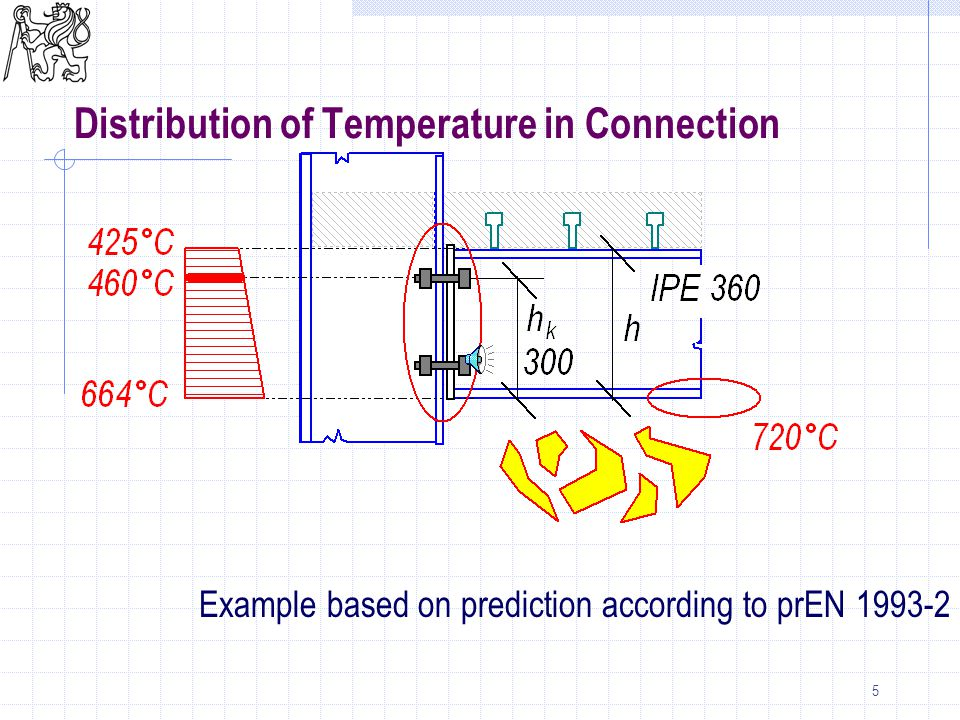 6 Thermal Properties of Connectors Accordig to Annex to prEN 1993-1-2