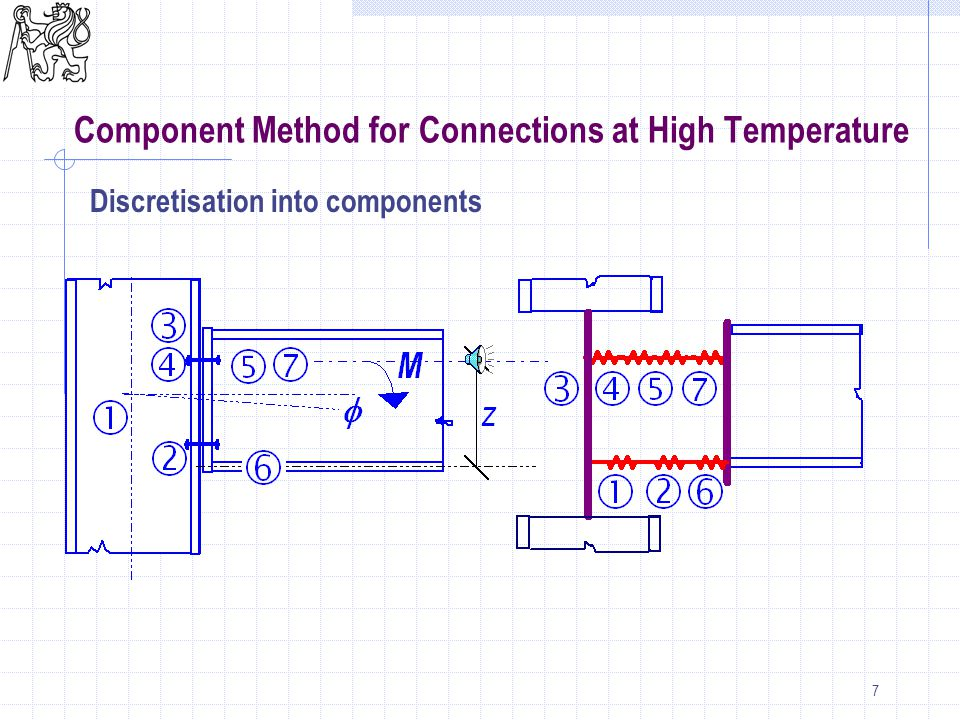 7 Discretisation into components Component Method for Connections at High Temperature