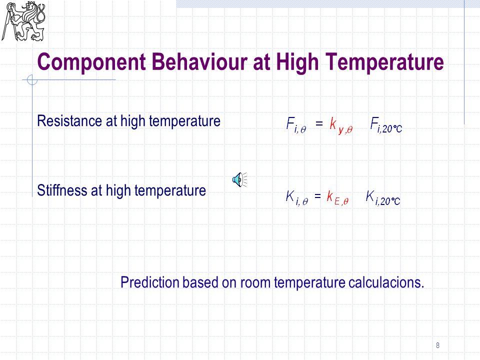 8 Resistance at high temperature Stiffness at high temperature Prediction based on room temperature calculacions. Component Behaviour at High Temperat