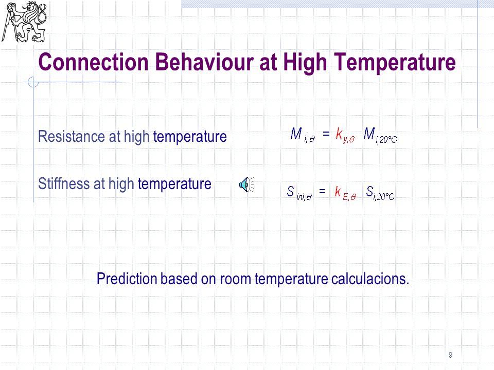 9 Resistance at high temperature Stiffness at high temperature Prediction based on room temperature calculacions. Connection Behaviour at High Tempera