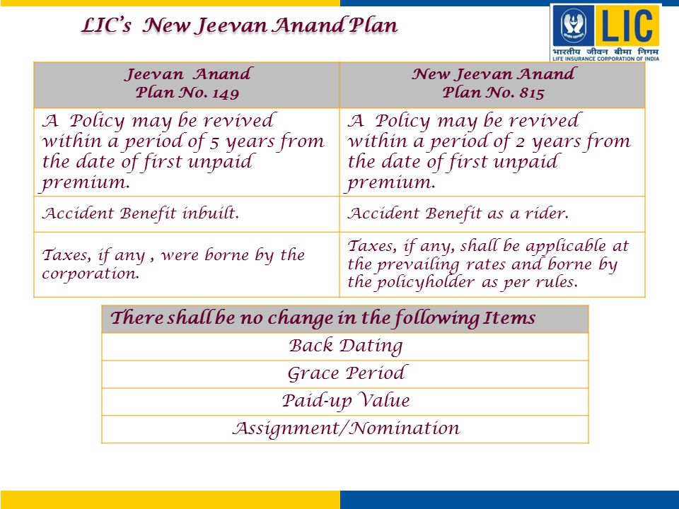 Jeevan Anand Plan No.149 New Jeevan Anand Plan No.