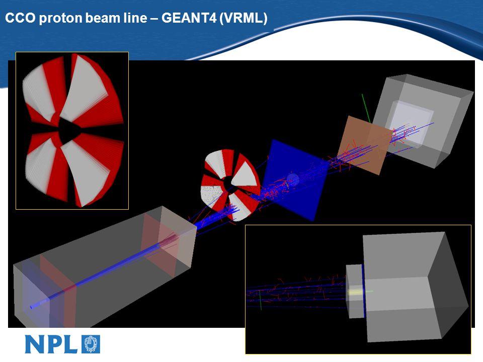 CCO proton beam line – GEANT4 (VRML)