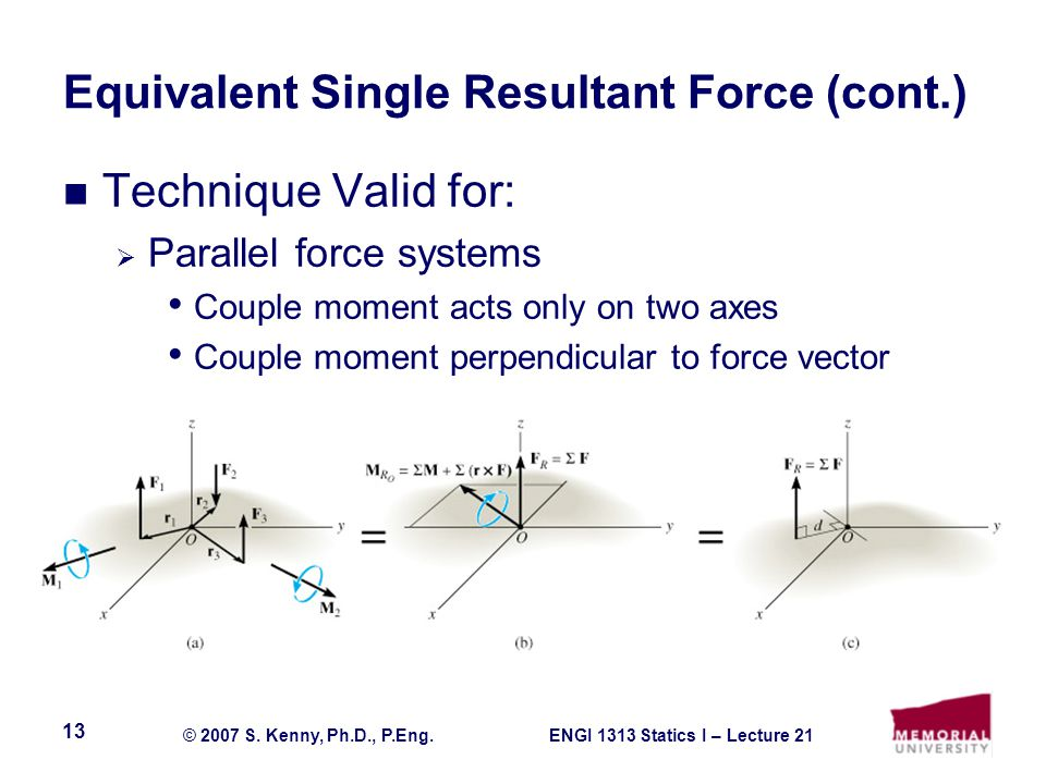 ENGI 1313 Statics I – Lecture 21© 2007 S. Kenny, Ph.D., P.Eng.
