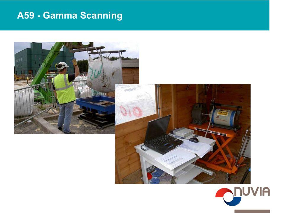 A59 - Gamma Scanning