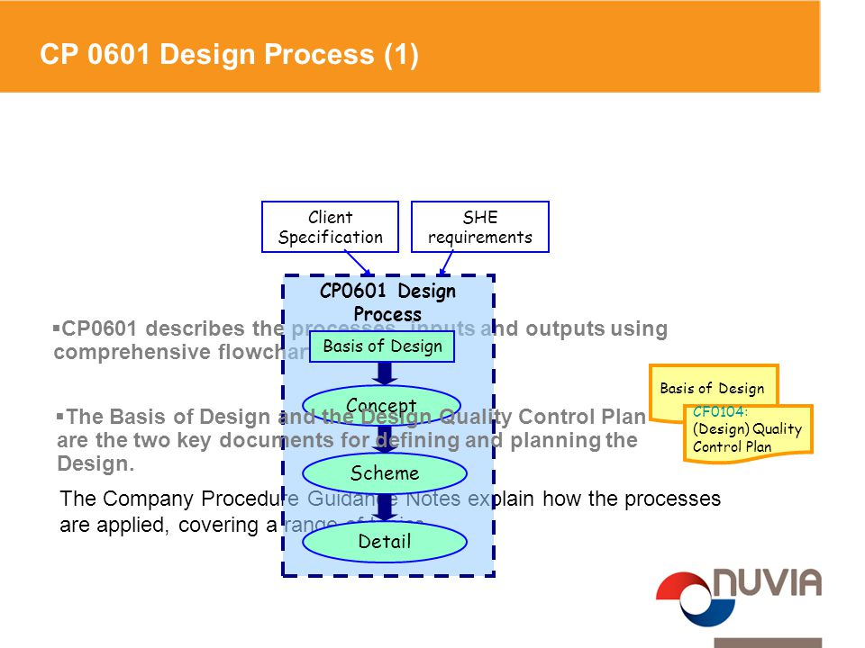 CP 0601 Design Process (1) Basis of Design CF0104: (Design) Quality Control Plan  CP0601 describes the processes, inputs and outputs using comprehensive flowcharts.