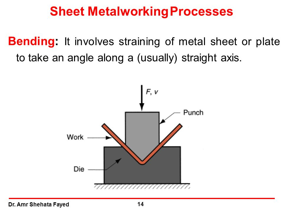 Dr. Amr Shehata Fayed 14 Bending: It involves straining of metal sheet or plate to take an angle along a (usually) straight axis. Sheet Metalworking P