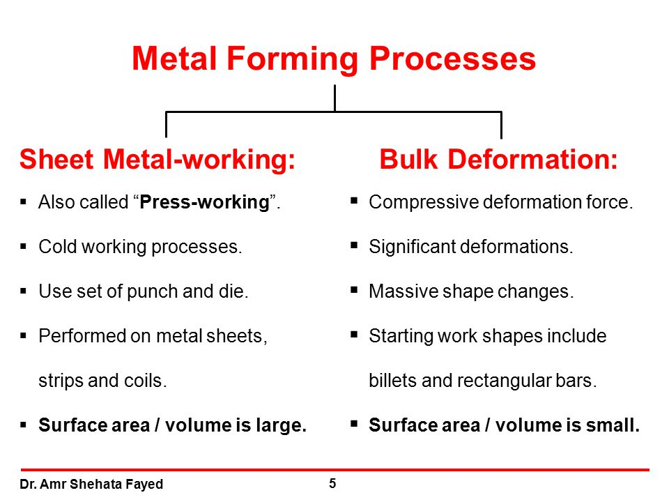 Dr. Amr Shehata Fayed 5 Bulk Deformation:  Compressive deformation force.  Significant deformations.  Massive shape changes.  Starting work shapes