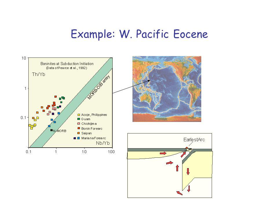 Example: W. Pacific Eocene
