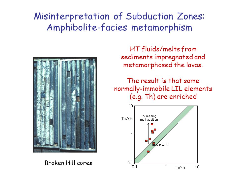 Misinterpretation of Subduction Zones: Amphibolite-facies metamorphism HT fluids/melts from sediments impregnated and metamorphosed the lavas.