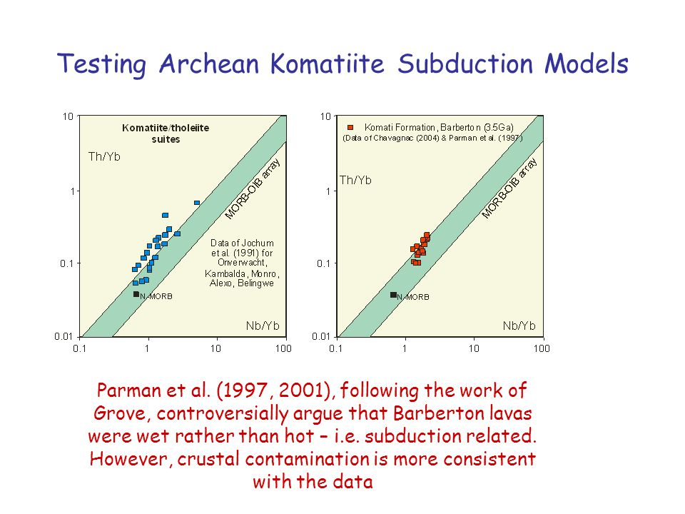 Testing Archean Komatiite Subduction Models Parman et al. (1997, 2001), following the work of Grove, controversially argue that Barberton lavas were w