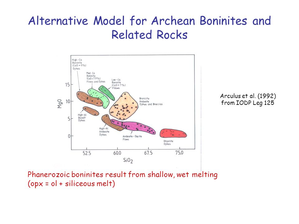 Alternative Model for Archean Boninites and Related Rocks Arculus et al.