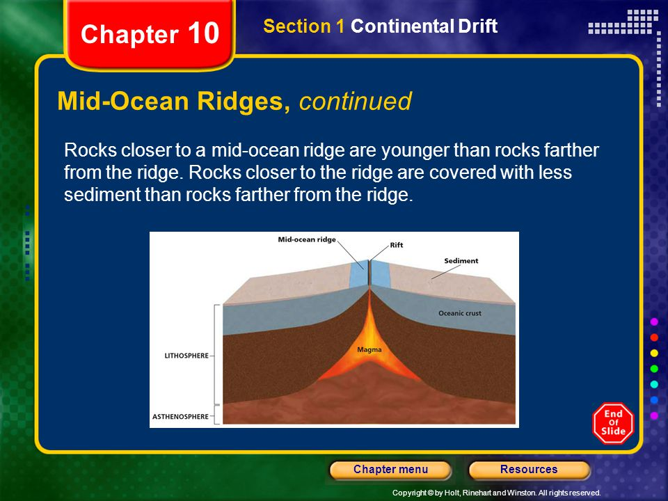Copyright © by Holt, Rinehart and Winston. All rights reserved. ResourcesChapter menu Chapter 10 Mid-Ocean Ridges, continued Rocks closer to a mid-oce