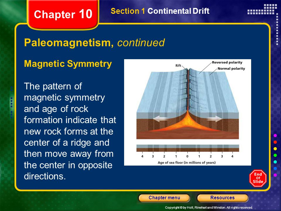 Copyright © by Holt, Rinehart and Winston. All rights reserved. ResourcesChapter menu Chapter 10 Paleomagnetism, continued Magnetic Symmetry The patte