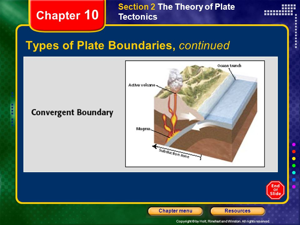 Copyright © by Holt, Rinehart and Winston. All rights reserved. ResourcesChapter menu Section 2 The Theory of Plate Tectonics Chapter 10 Types of Plat