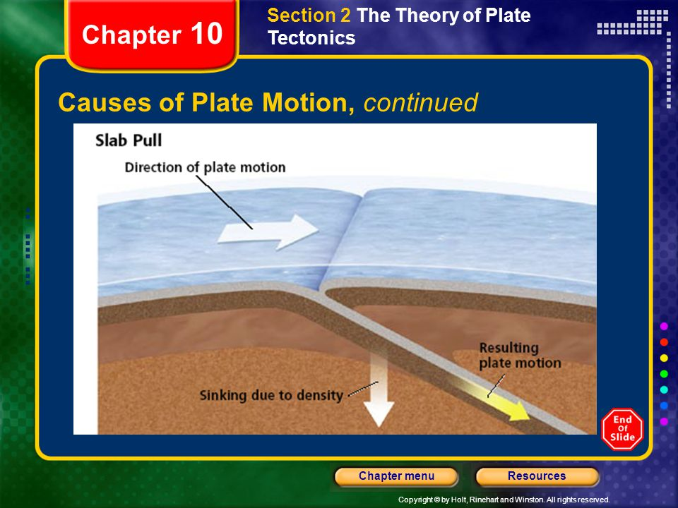 Copyright © by Holt, Rinehart and Winston. All rights reserved. ResourcesChapter menu Section 2 The Theory of Plate Tectonics Chapter 10 Causes of Pla