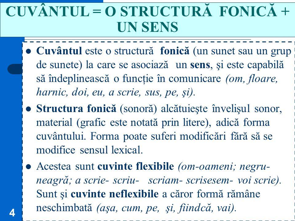 3 UNITĂŢILE LEXICALE Unităţile lexicale sunt materialul de construcţie al limbii. Considerate izolat (aşa cum se află în dicţionare), ele sunt indepen