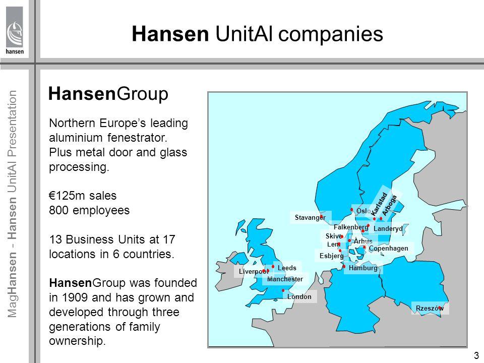 Mag Hansen - Hansen UnitAl Presentation HansenProfile The true heart of Hansen 1500 tonnes aluminium Manufacturing and R&D testing centre for Hansen's own systems.