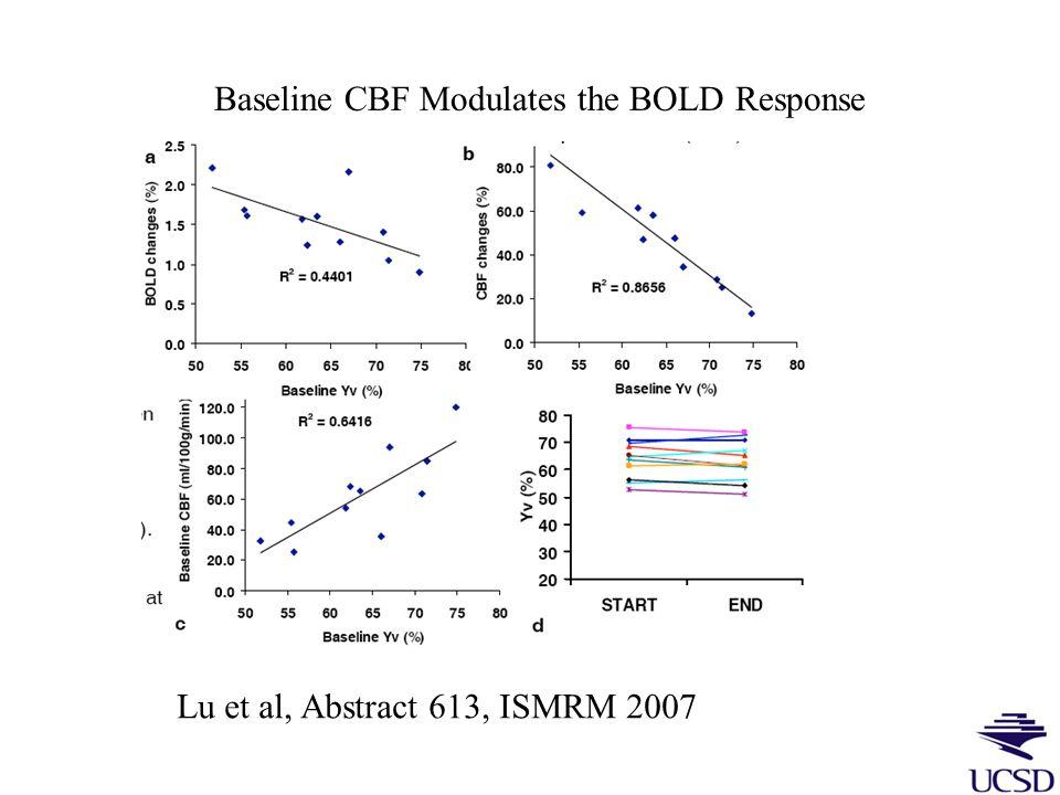 Baseline CBF Modulates the BOLD Response