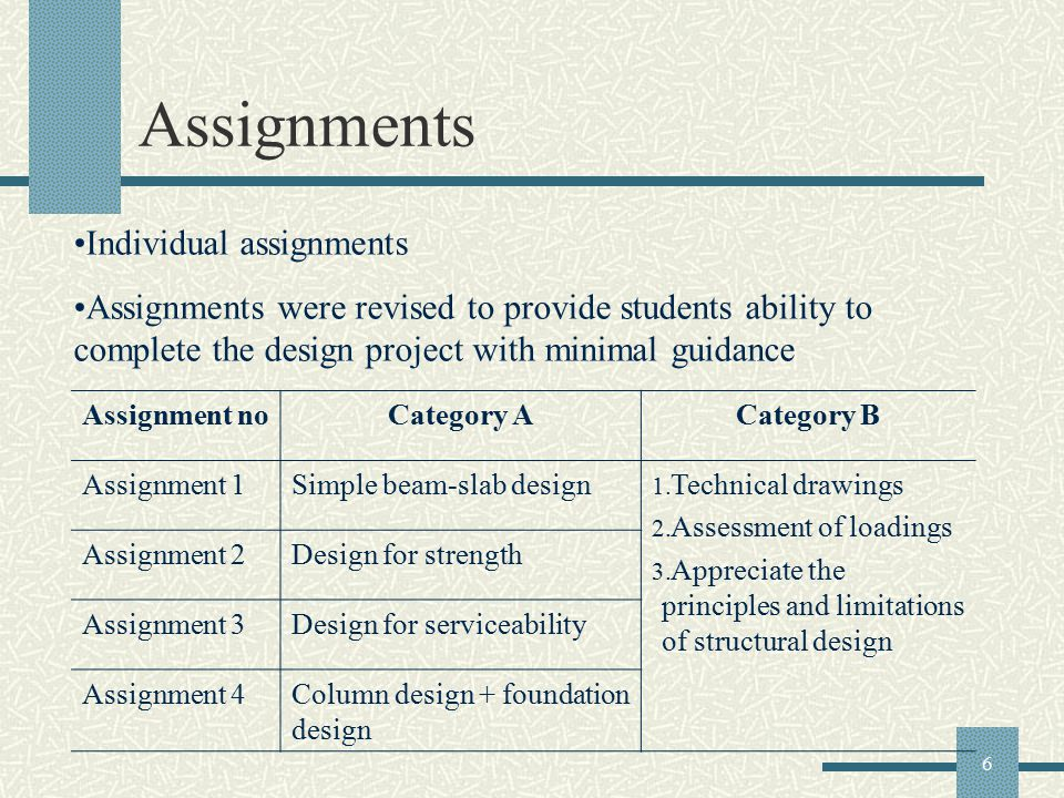 6 Assignments Individual assignments Assignments were revised to provide students ability to complete the design project with minimal guidance Assignment noCategory ACategory B Assignment 1Simple beam-slab design 1.