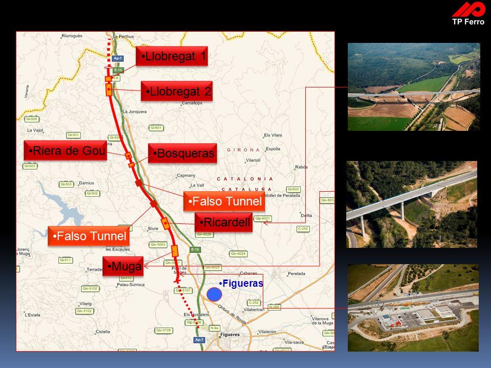 Figueras Muga Ricardell Bosqueras Riera de Gou Llobregat 1 Llobregat 2 Falso Tunnel