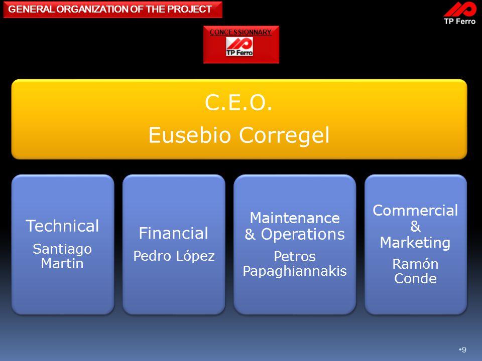9 CONCESSIONNARY C.E.O.