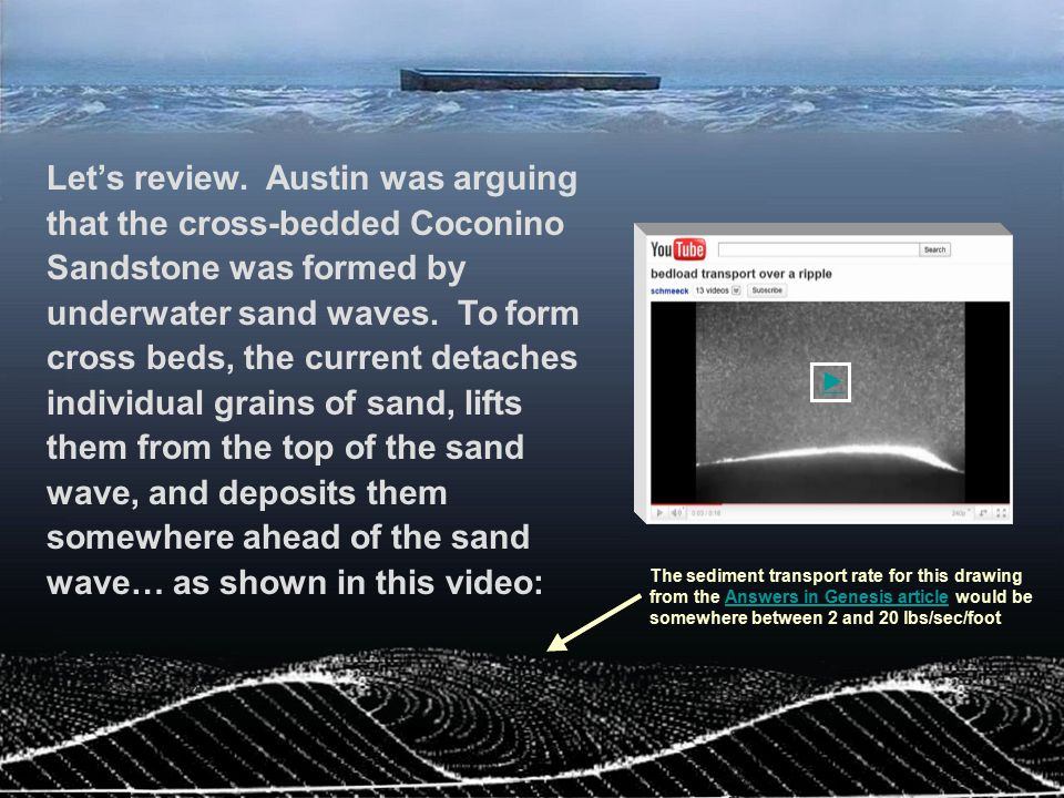 Let's review. Austin was arguing that the cross-bedded Coconino Sandstone was formed by underwater sand waves. To form cross beds, the current detache