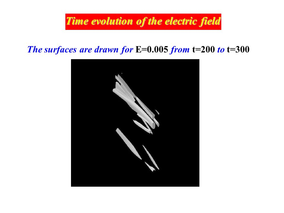 Time evolution of the electric field The surfaces are drawn for E=0.005 from t=200 to t=300