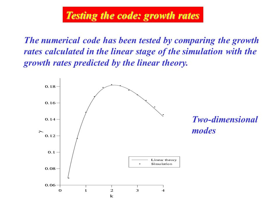 Testing the code: growth rates Two-dimensional modes The numerical code has been tested by comparing the growth rates calculated in the linear stage of the simulation with the growth rates predicted by the linear theory.